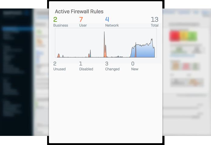 Sophos Firewall – GoIPNow